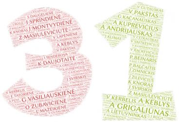 """(Lietuviškai) V. JUODPUSIO """"MUZIKOS KALENDORIUS"""" SUGRĮŽTA SKAITMENINIU PAVIDALU"""